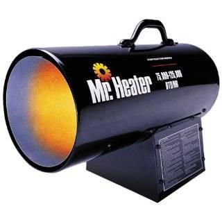 BTU Propane Forced Air Heater #RLP125VA