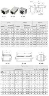 4x SC8VUU Linear Ball Slide Bearing Bushing For CNC Router Mill