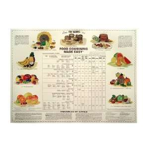 Food Combining Made Easy (Chart) (9780960353231): Frank