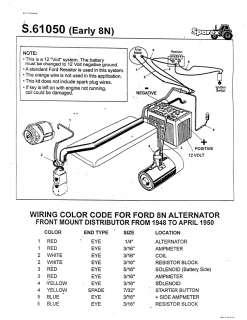 2n wiring diagram wiring diagram rh pm41 mikroflex de ford 9n wiring diagram 12 volt conversion ford 9n wiring diagram