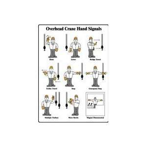 HAND SIGNALS (W/GRAPHIC) 14 x 10 Dura Plastic Sign: Home Improvement